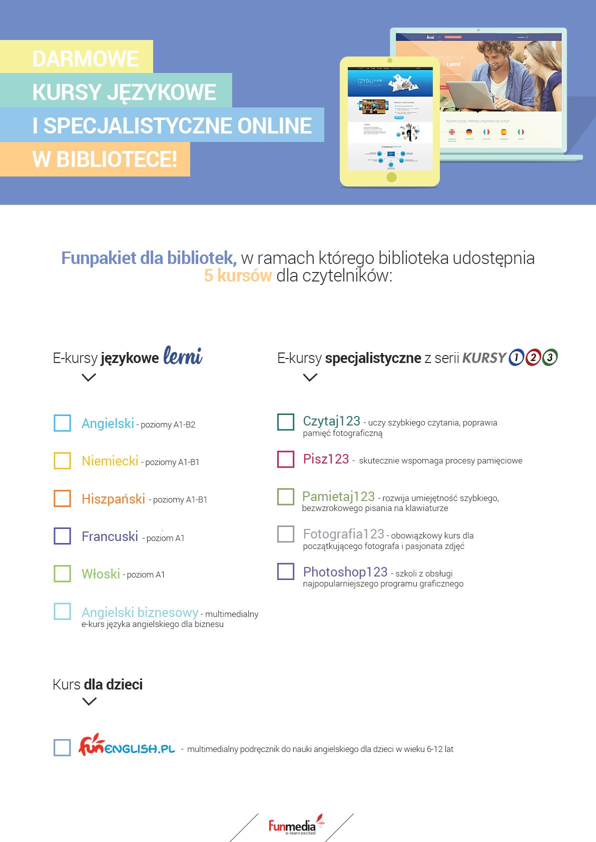plakat_funpakiet_biblioteki_fb